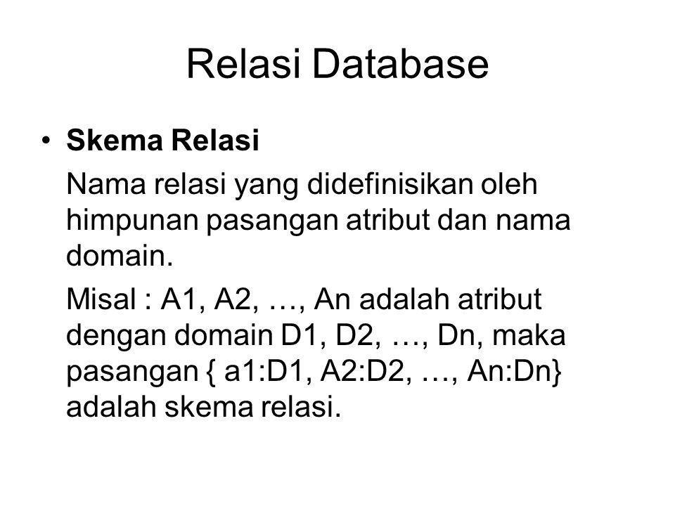 Relasi Database Skema Relasi