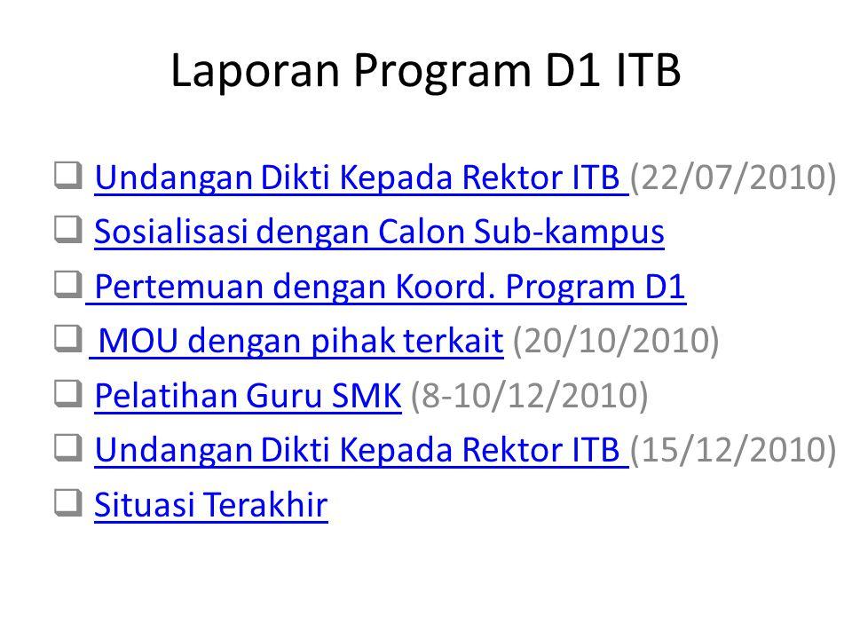 Laporan Program D1 ITB Undangan Dikti Kepada Rektor ITB (22/07/2010)