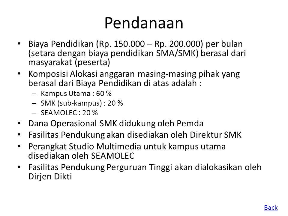 Pendanaan Biaya Pendidikan (Rp. 150.000 – Rp. 200.000) per bulan (setara dengan biaya pendidikan SMA/SMK) berasal dari masyarakat (peserta)