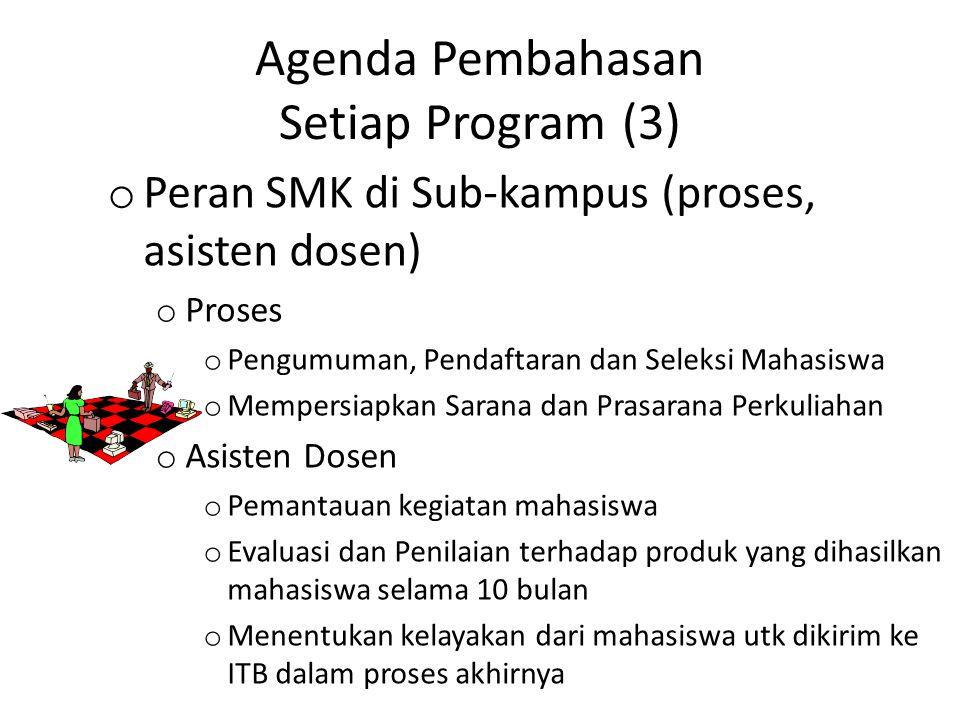 Agenda Pembahasan Setiap Program (3)