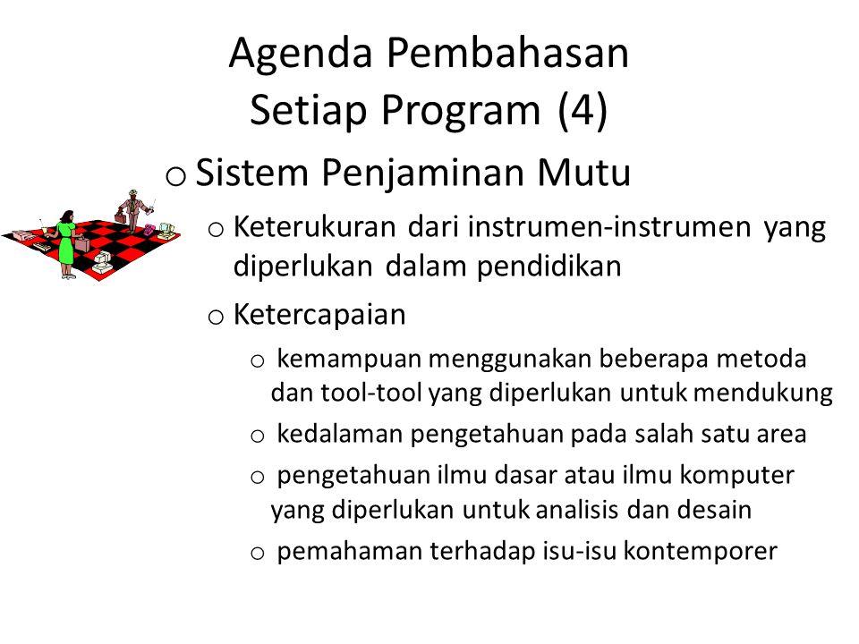 Agenda Pembahasan Setiap Program (4)