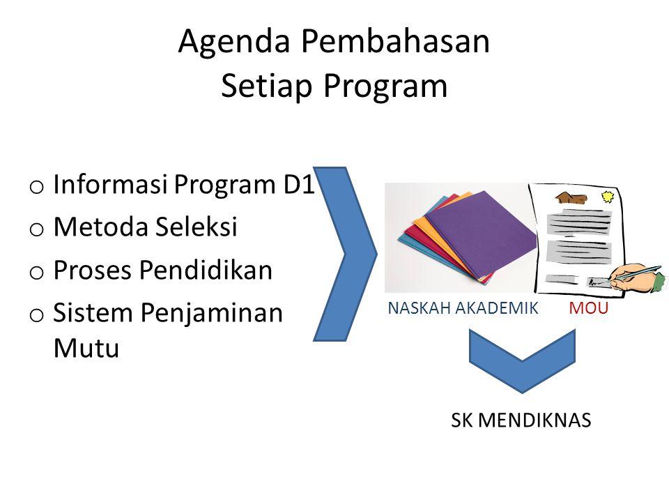 Agenda Pembahasan Setiap Program