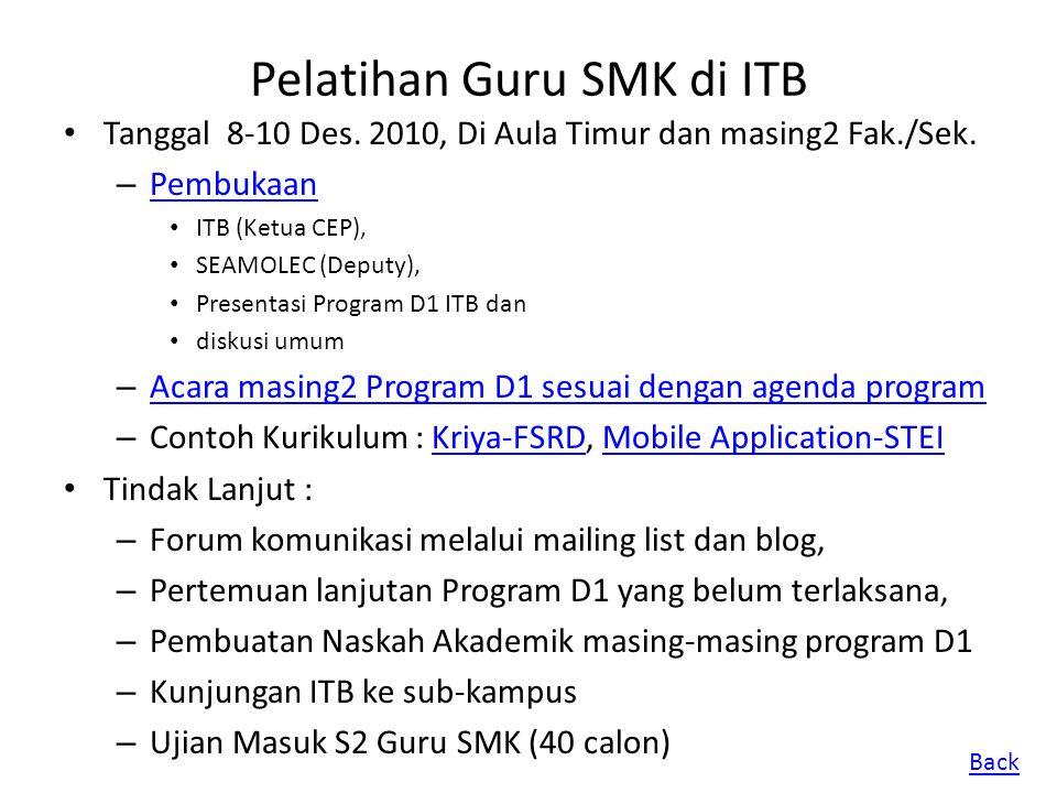 Pelatihan Guru SMK di ITB
