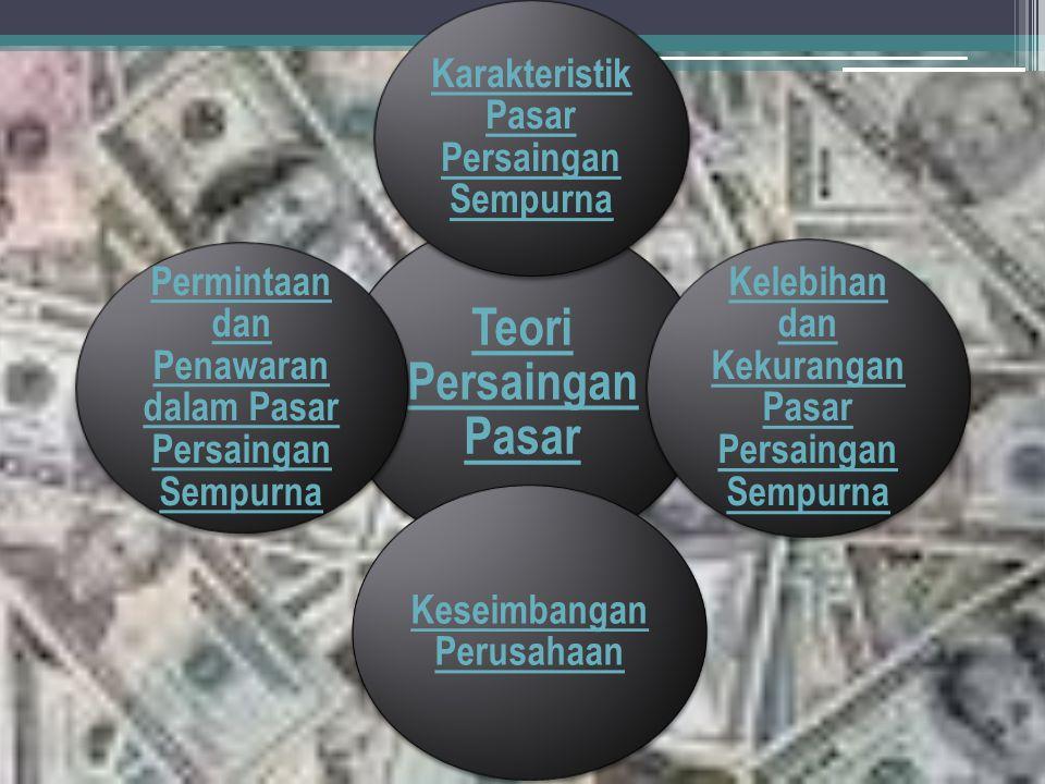 Teori Persaingan Pasar