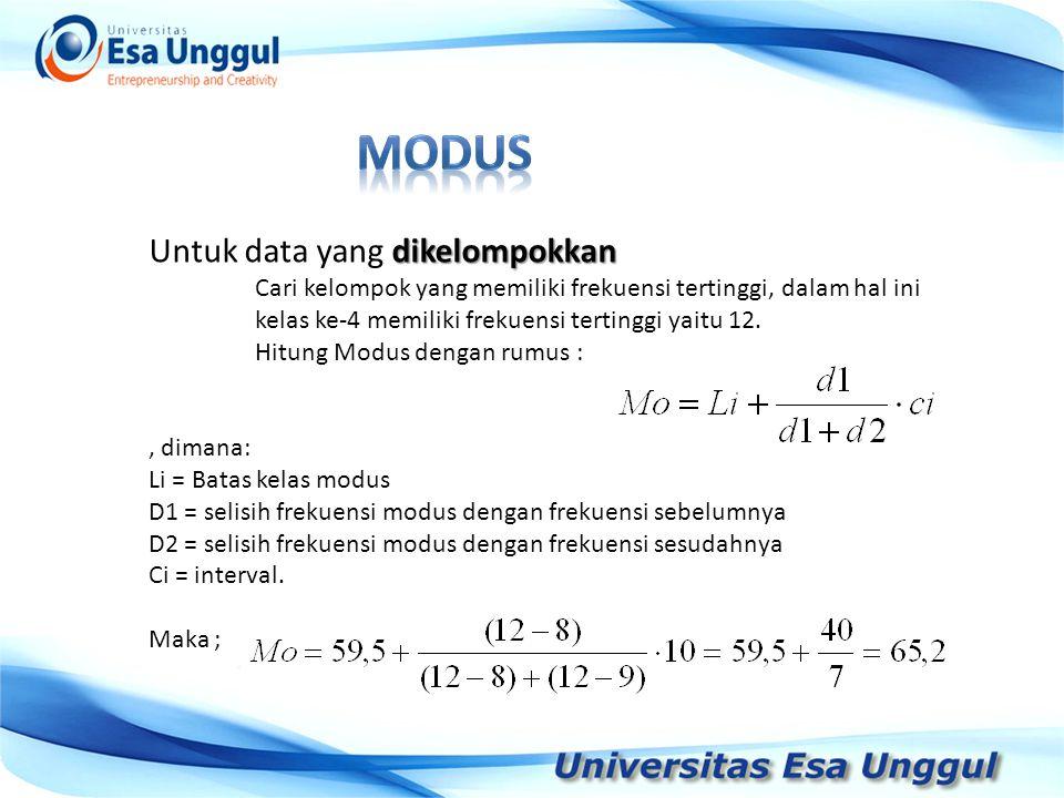 modus Untuk data yang dikelompokkan