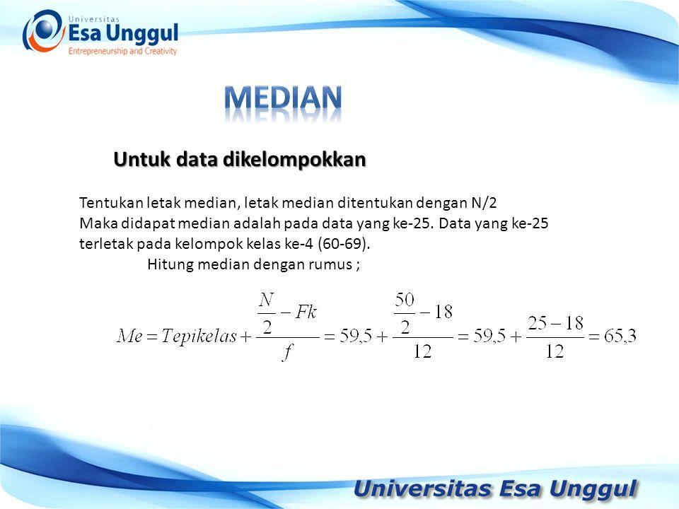 median Untuk data dikelompokkan