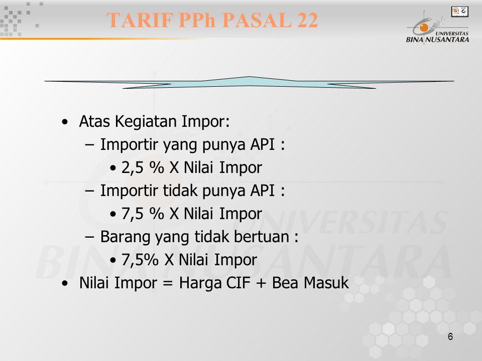 TARIF PPh PASAL 22 Atas Kegiatan Impor: Importir yang punya API :
