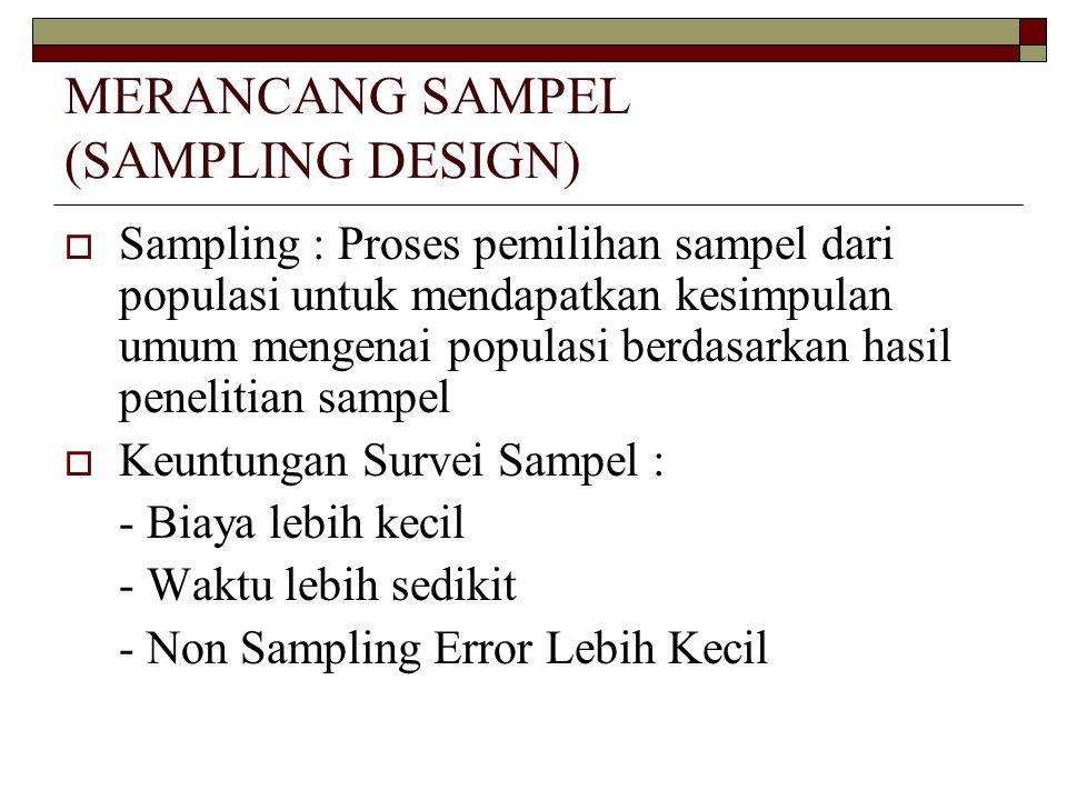 MERANCANG SAMPEL (SAMPLING DESIGN)