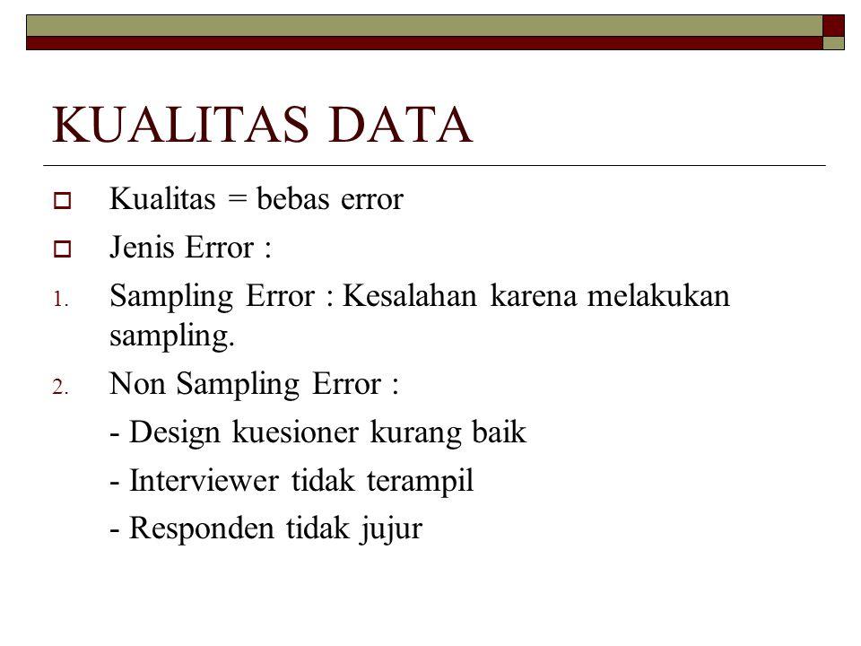 KUALITAS DATA Kualitas = bebas error Jenis Error :