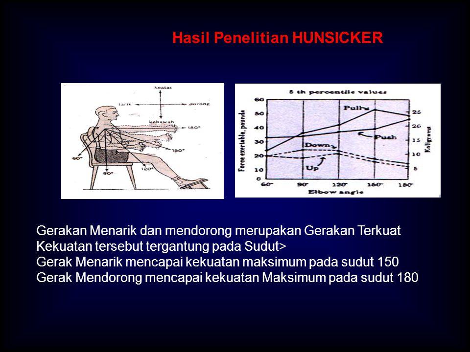 Hasil Penelitian HUNSICKER