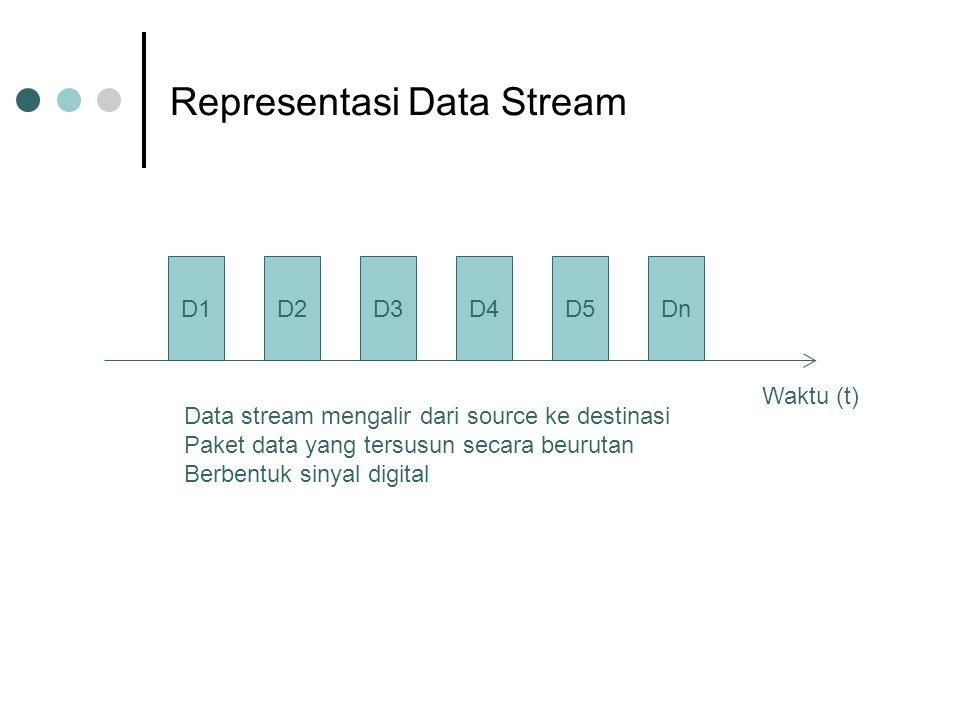 Representasi Data Stream