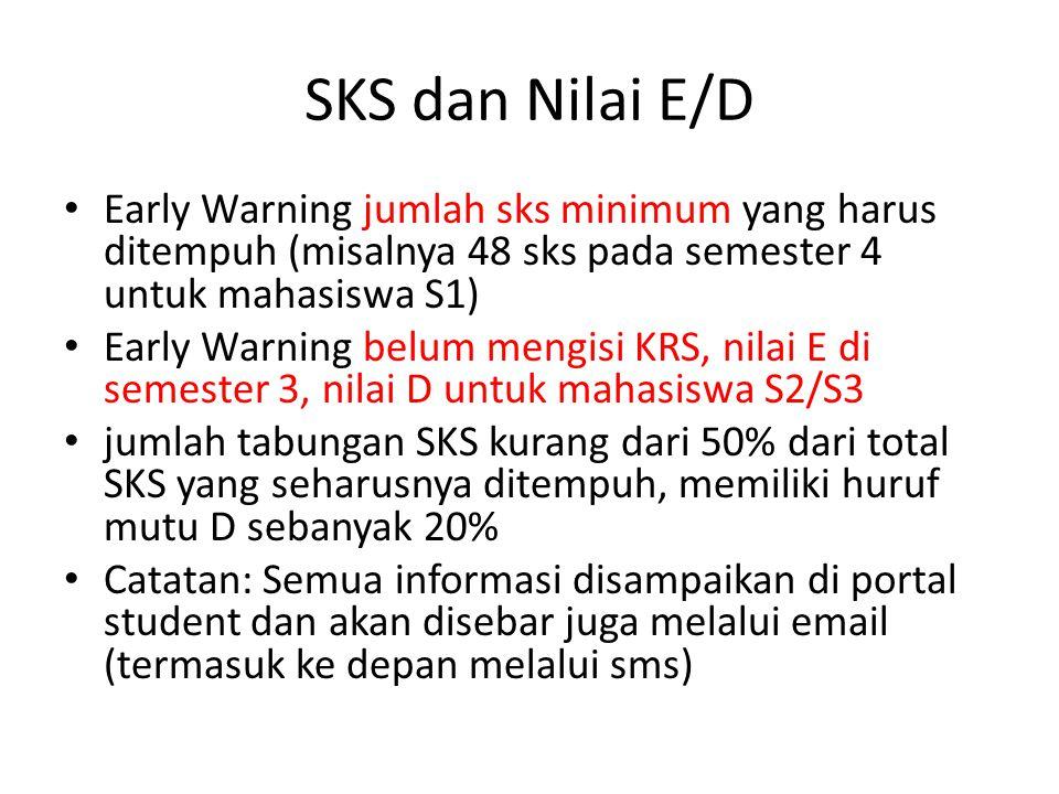 SKS dan Nilai E/D Early Warning jumlah sks minimum yang harus ditempuh (misalnya 48 sks pada semester 4 untuk mahasiswa S1)