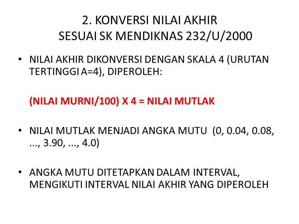 2. KONVERSI NILAI AKHIR SESUAI SK MENDIKNAS 232/U/2000