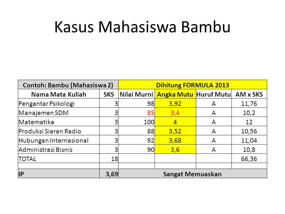 Contoh: Bambu (Mahasiswa 2)
