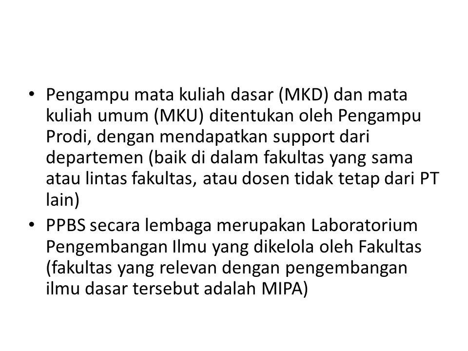 Pengampu mata kuliah dasar (MKD) dan mata kuliah umum (MKU) ditentukan oleh Pengampu Prodi, dengan mendapatkan support dari departemen (baik di dalam fakultas yang sama atau lintas fakultas, atau dosen tidak tetap dari PT lain)