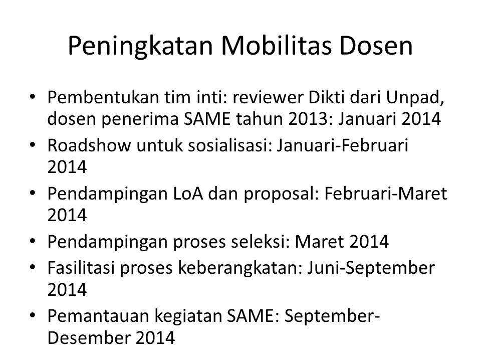 Peningkatan Mobilitas Dosen