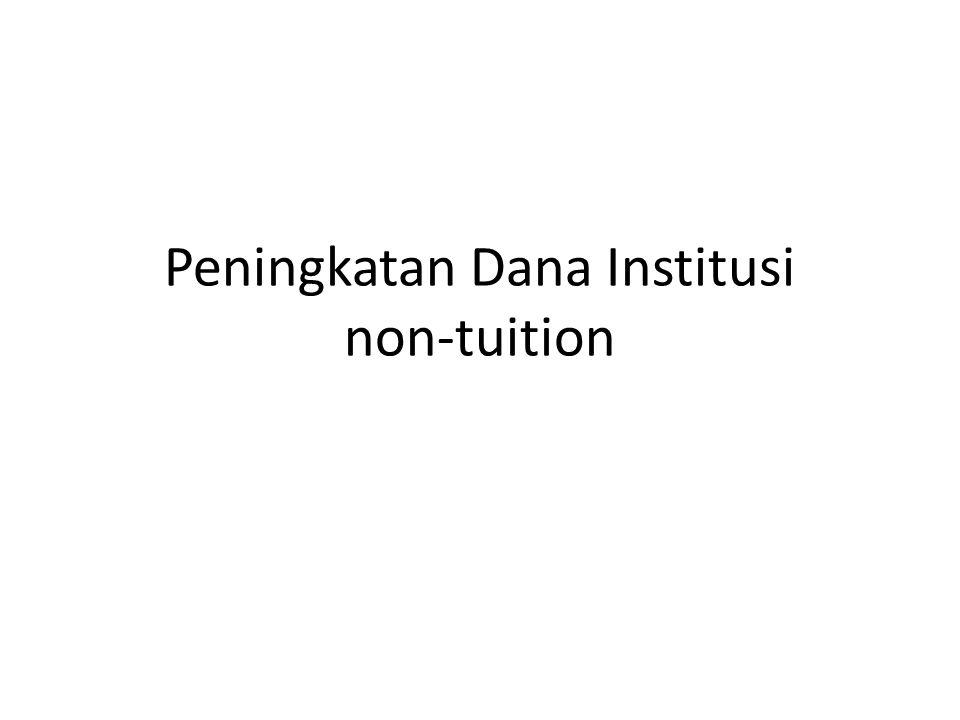 Peningkatan Dana Institusi non-tuition