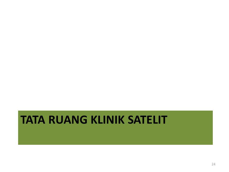 Tata ruang klinik satelit