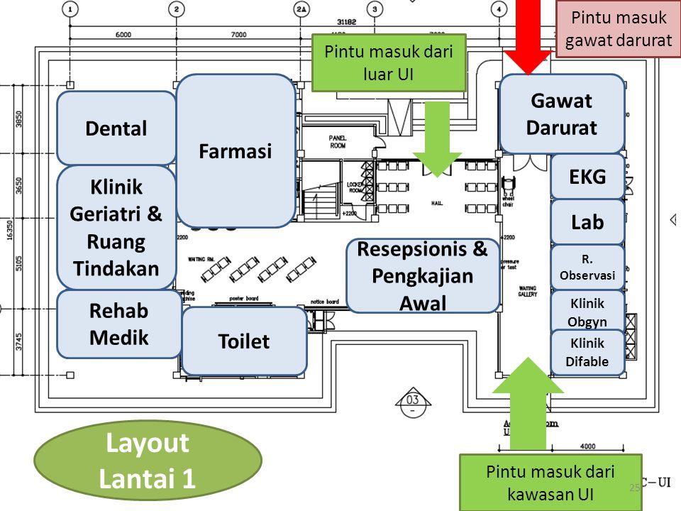 Klinik Geriatri & Ruang Tindakan