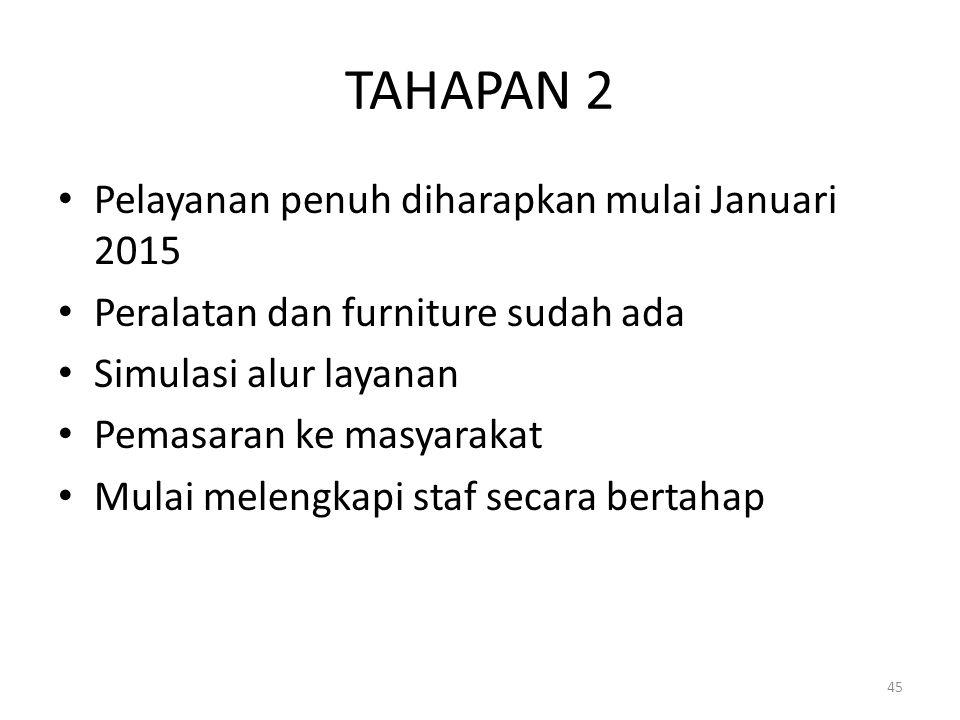 TAHAPAN 2 Pelayanan penuh diharapkan mulai Januari 2015