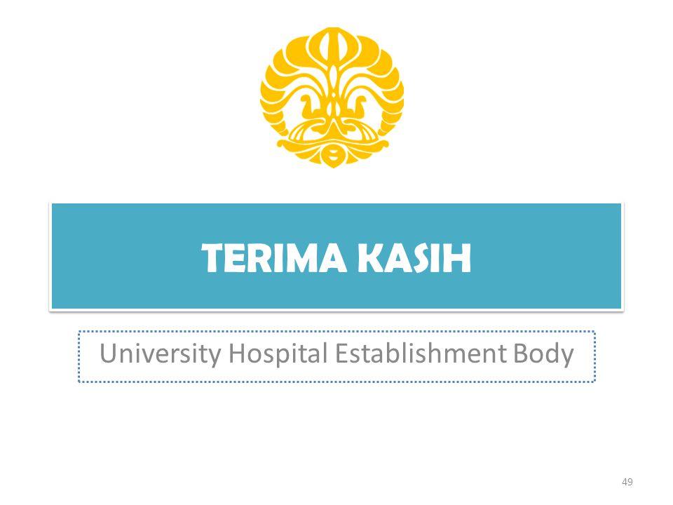 University Hospital Establishment Body