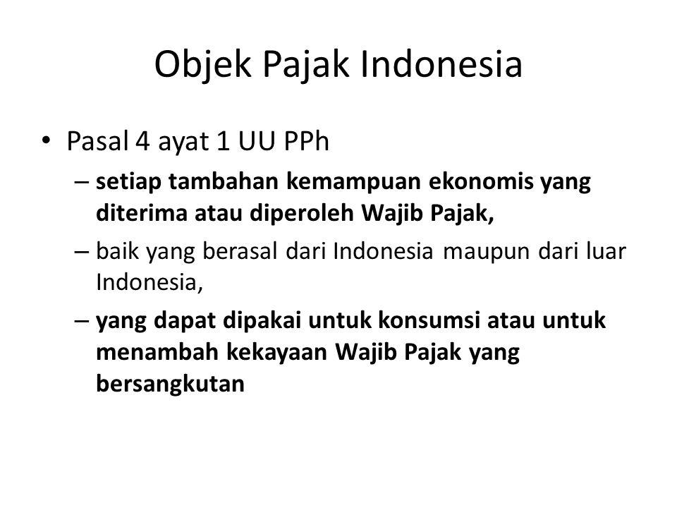 Objek Pajak Indonesia Pasal 4 ayat 1 UU PPh