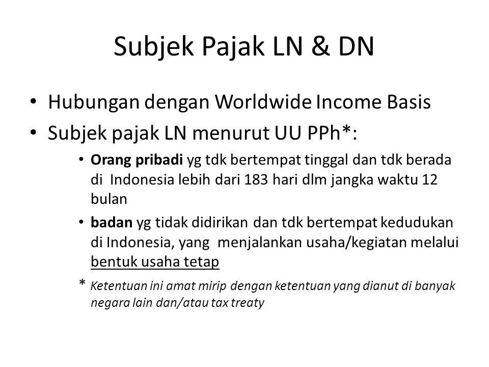 Subjek Pajak LN & DN Hubungan dengan Worldwide Income Basis