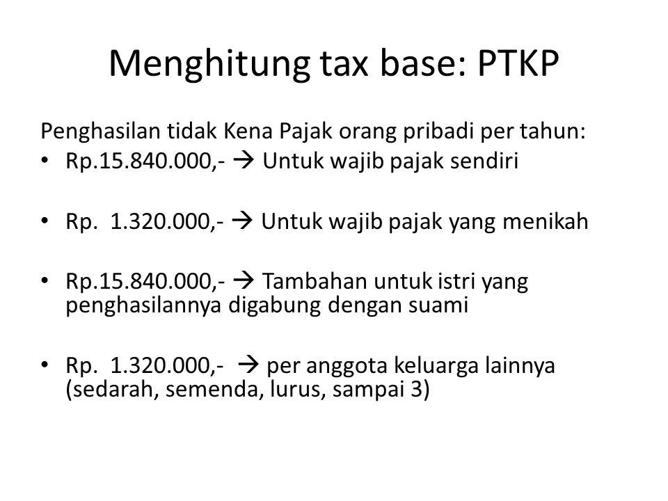 Menghitung tax base: PTKP