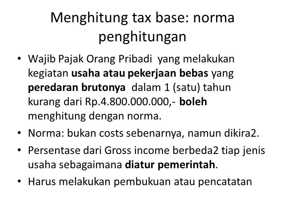 Menghitung tax base: norma penghitungan