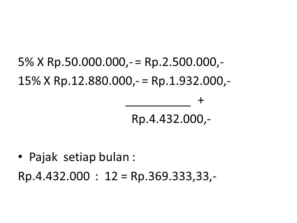 5% X Rp.50.000.000,- = Rp.2.500.000,- 15% X Rp.12.880.000,- = Rp.1.932.000,- __________ + Rp.4.432.000,-