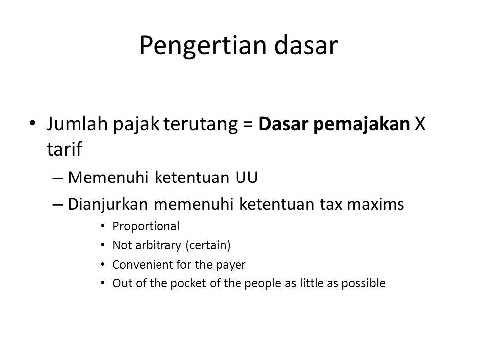 Pengertian dasar Jumlah pajak terutang = Dasar pemajakan X tarif