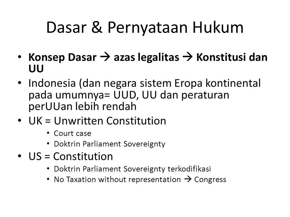 Dasar & Pernyataan Hukum