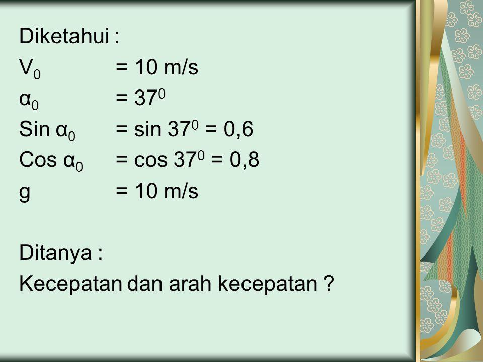 Diketahui : V0 = 10 m/s. α0 = 370. Sin α0 = sin 370 = 0,6. Cos α0 = cos 370 = 0,8. g = 10 m/s.