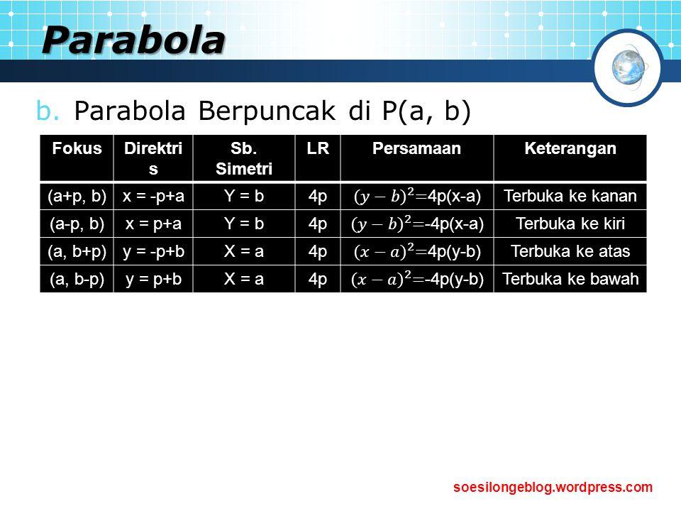Parabola Parabola Berpuncak di P(a, b) Fokus Direktris Sb. Simetri LR