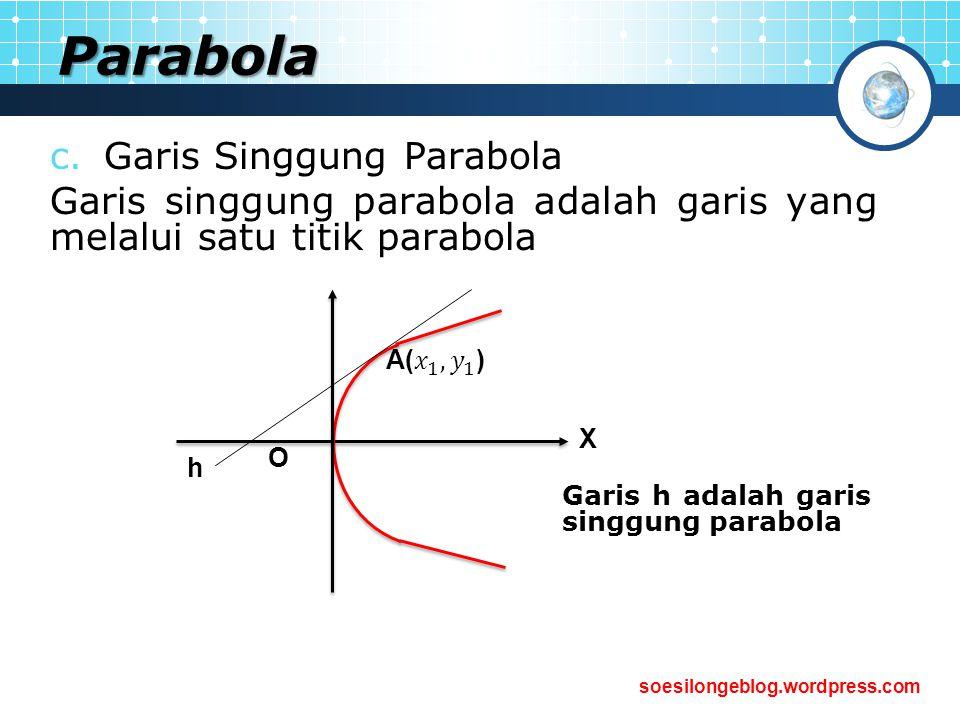 Parabola Garis Singgung Parabola