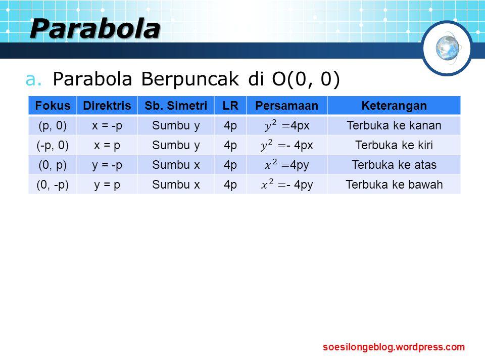 Parabola Parabola Berpuncak di O(0, 0) Fokus Direktris Sb. Simetri LR