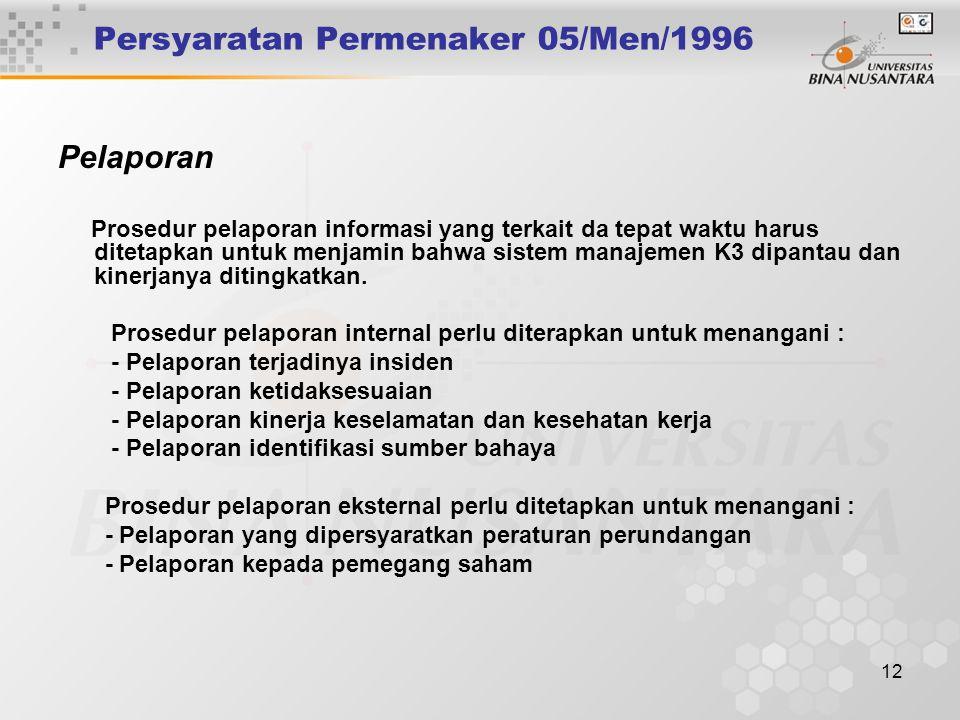 Persyaratan Permenaker 05/Men/1996