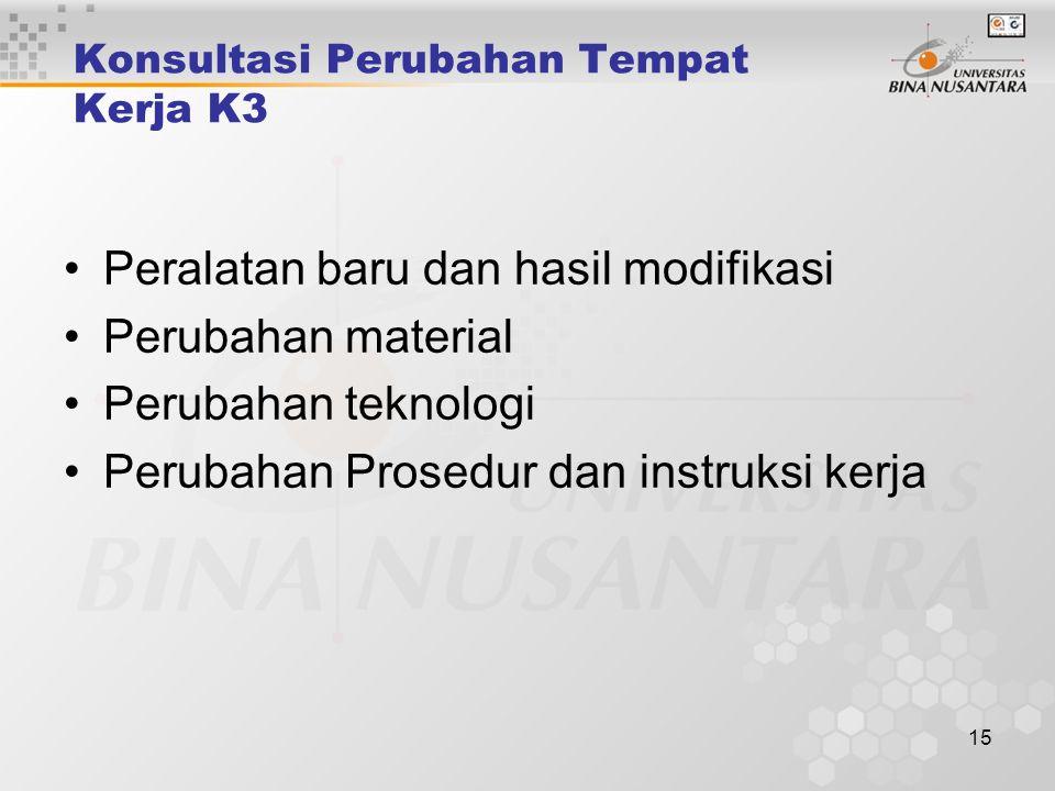 Konsultasi Perubahan Tempat Kerja K3