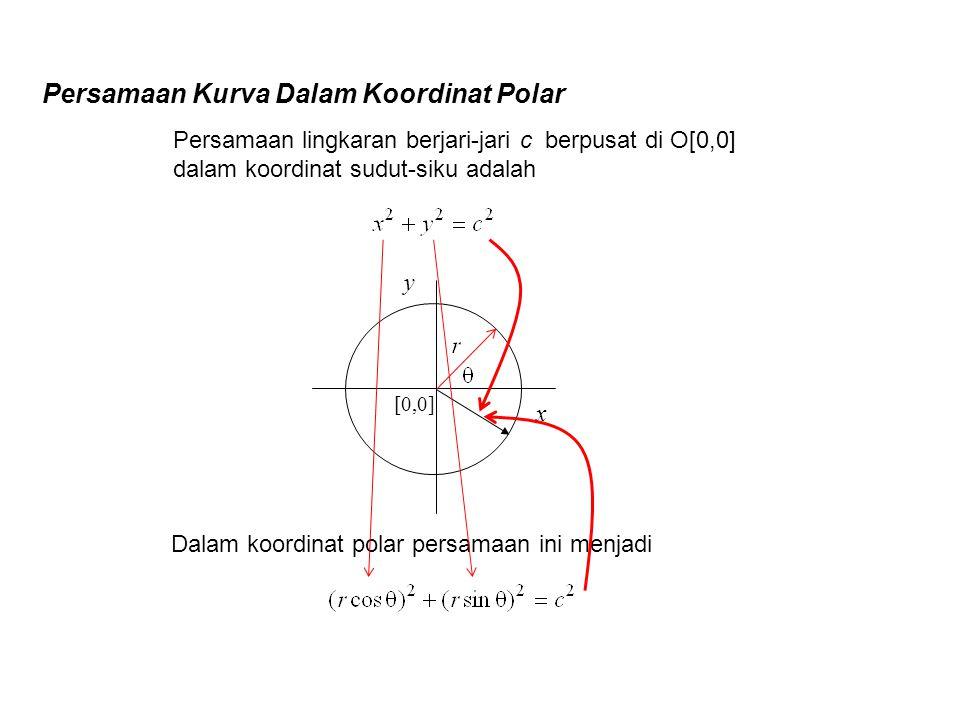 Persamaan Kurva Dalam Koordinat Polar