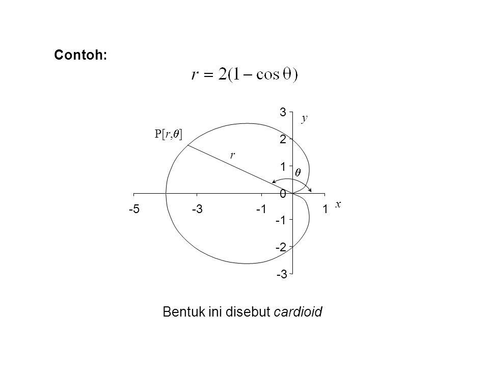 Bentuk ini disebut cardioid