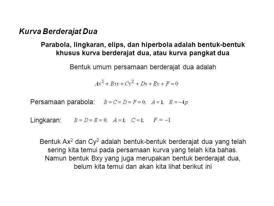 Bentuk umum persamaan berderajat dua adalah