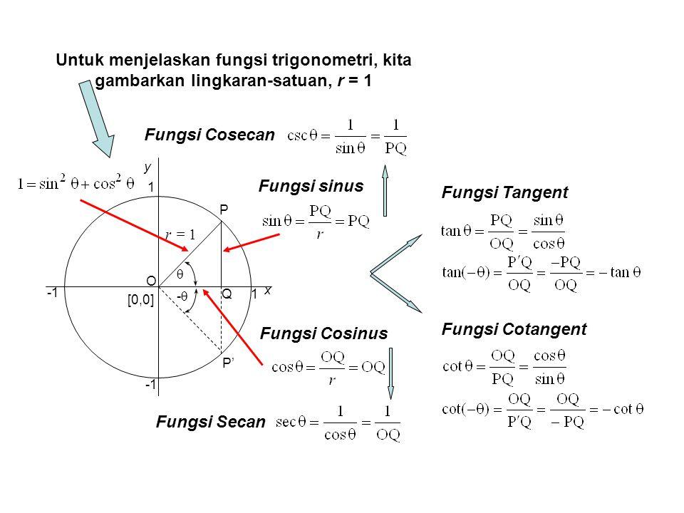 Untuk menjelaskan fungsi trigonometri, kita gambarkan lingkaran-satuan, r = 1