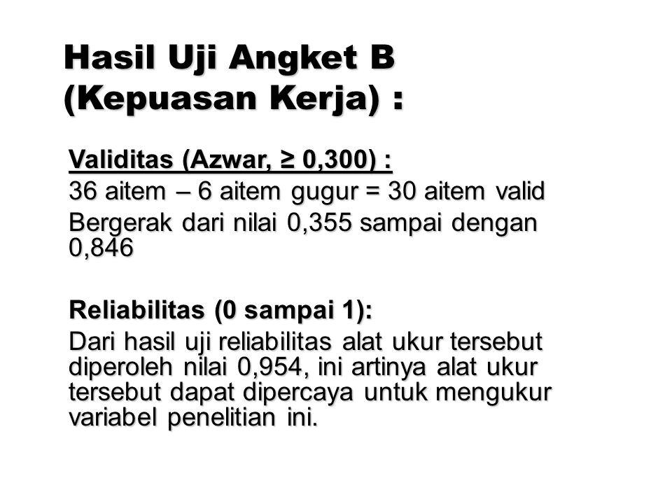 Hasil Uji Angket B (Kepuasan Kerja) : Validitas (Azwar, ≥ 0,300) :