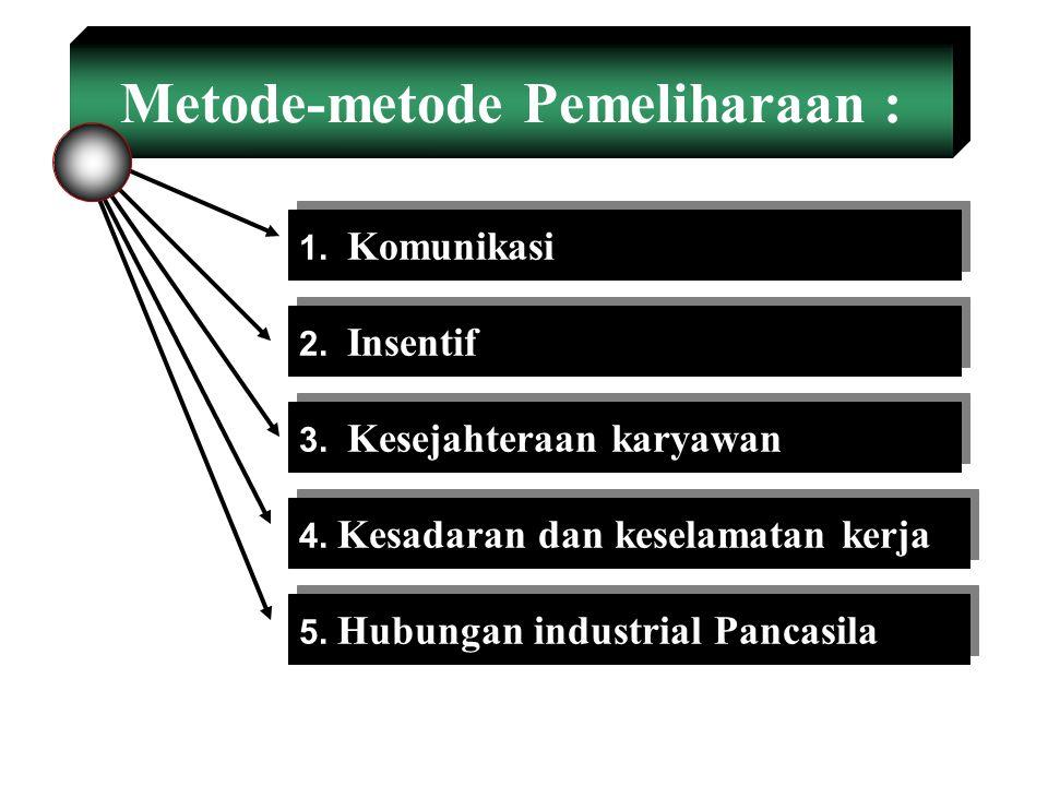 Metode-metode Pemeliharaan :