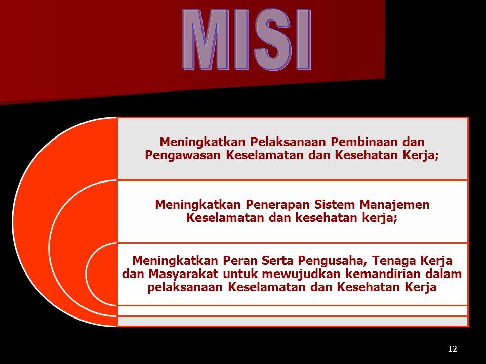 MISI Meningkatkan Pelaksanaan Pembinaan dan Pengawasan Keselamatan dan Kesehatan Kerja;