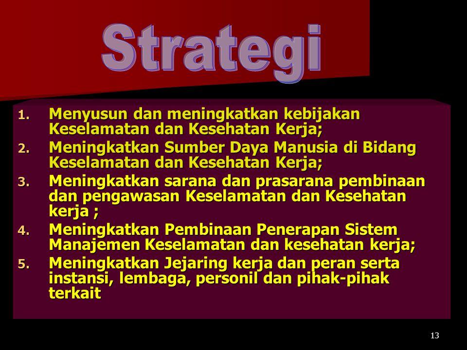 Strategi Menyusun dan meningkatkan kebijakan Keselamatan dan Kesehatan Kerja;