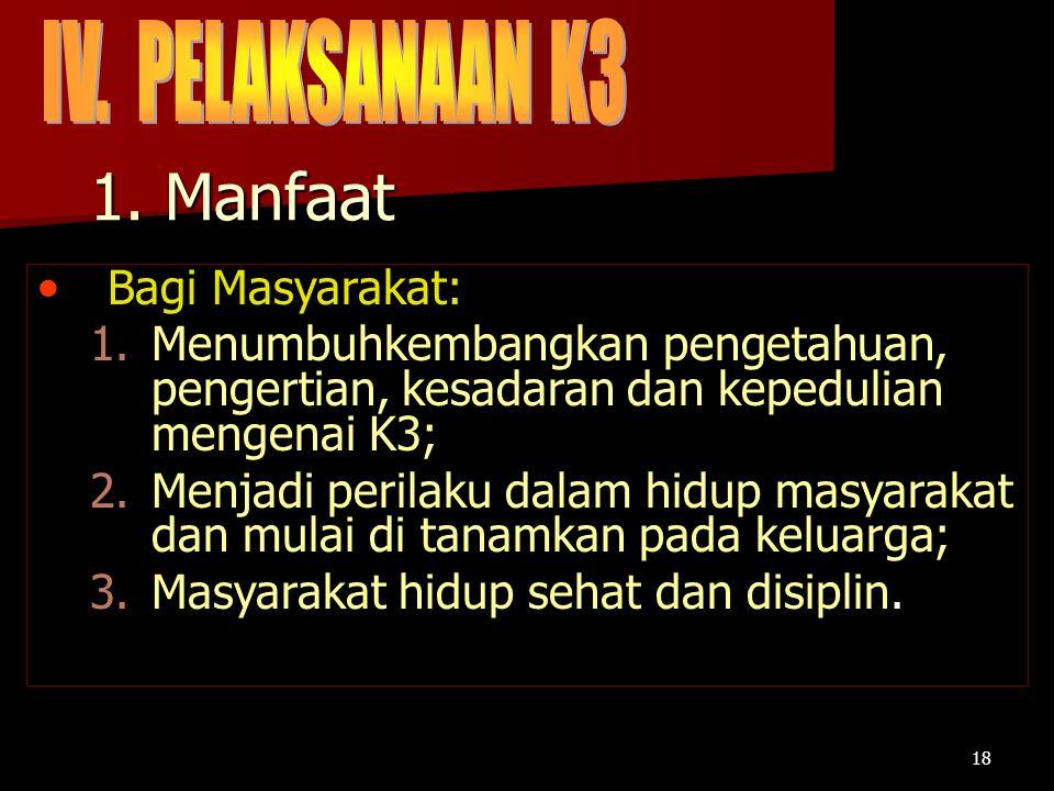 1. Manfaat IV. PELAKSANAAN K3 Bagi Masyarakat: