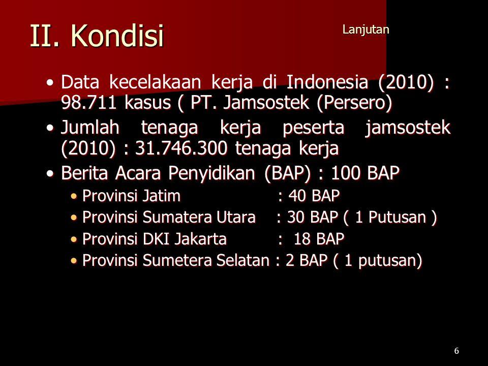 II. Kondisi Lanjutan. Data kecelakaan kerja di Indonesia (2010) : 98.711 kasus ( PT. Jamsostek (Persero)