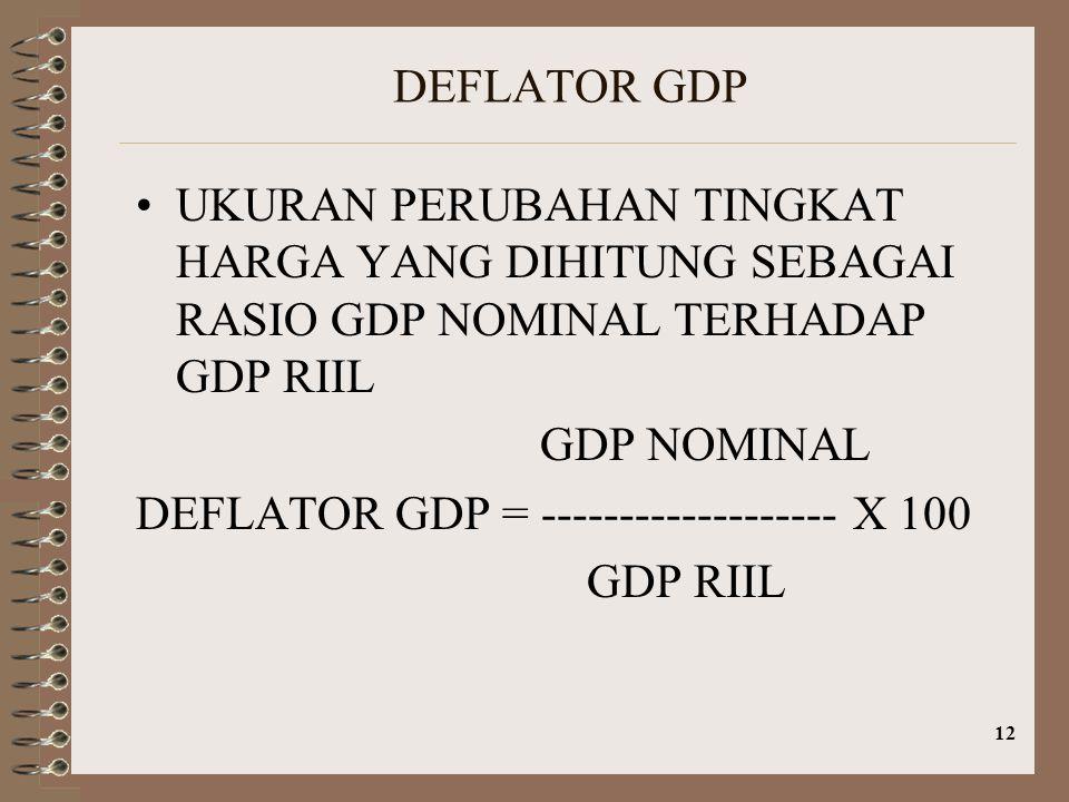 DEFLATOR GDP UKURAN PERUBAHAN TINGKAT HARGA YANG DIHITUNG SEBAGAI RASIO GDP NOMINAL TERHADAP GDP RIIL.