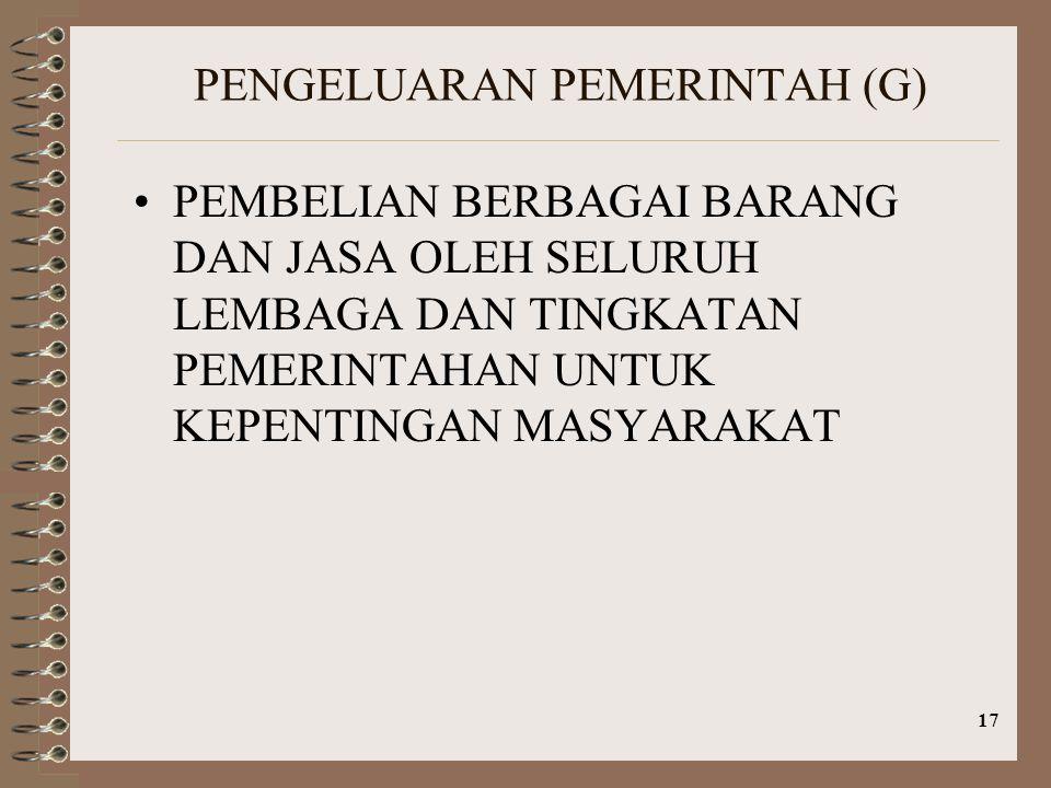 PENGELUARAN PEMERINTAH (G)